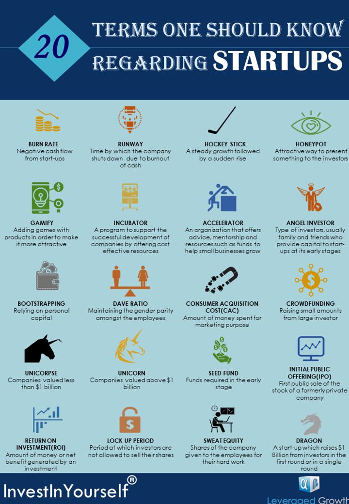 Start-up Glossary V15